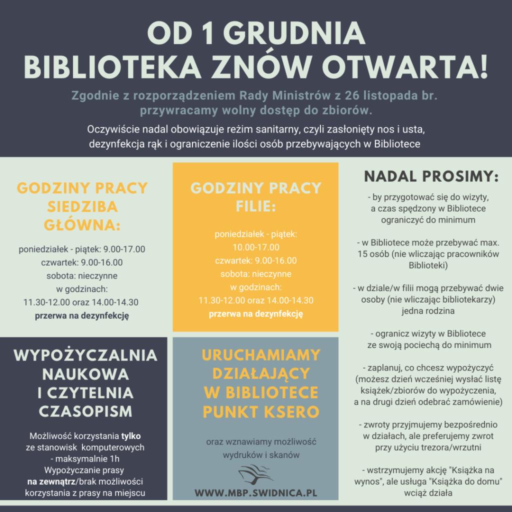 infografika dotycząca otwarcia biblioteki